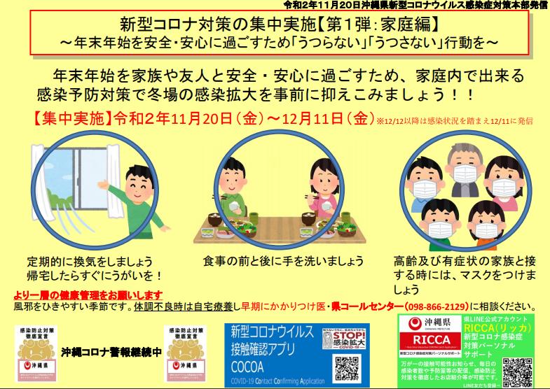 新型 コロナ ウイルス 沖縄